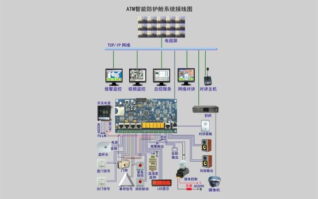 sx-ly-01消防报警联动系统实训设备电路图